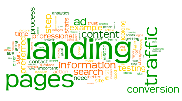 Landing page conversions for PPC and email campaigns